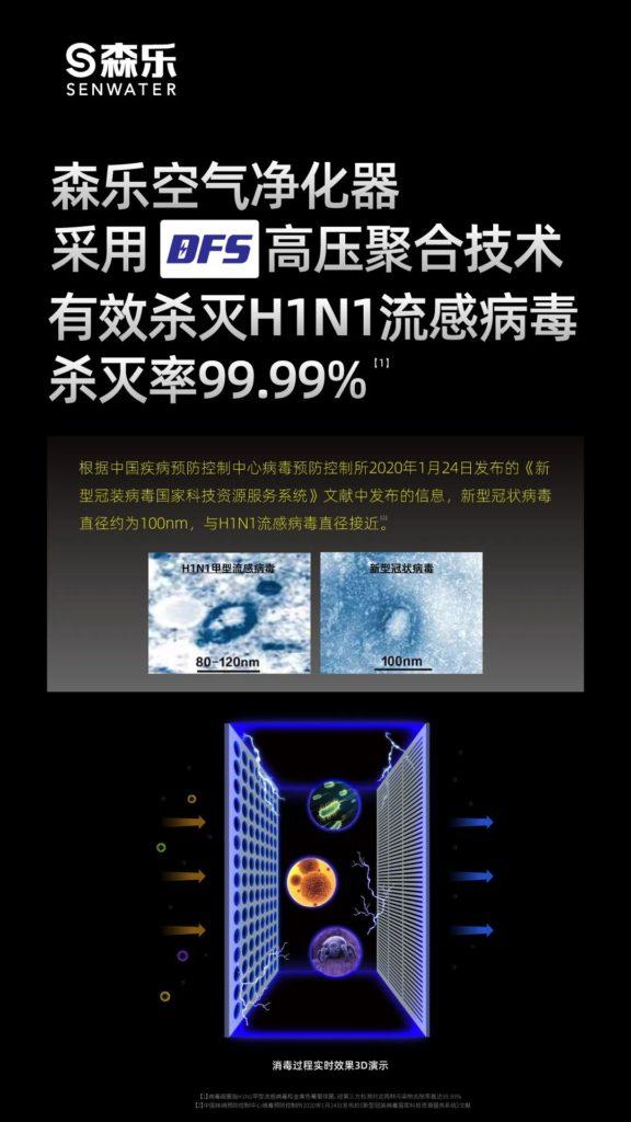森乐T280空气净化器可杀灭H1N1病毒达99.99%